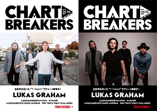 chart breakers4月