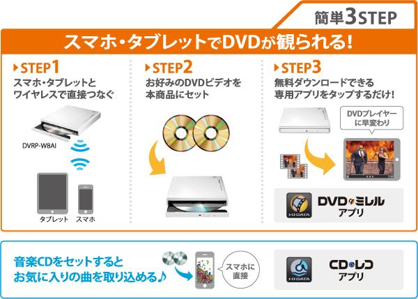 DVDミレル