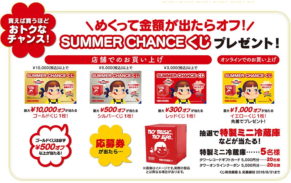 SUMMER CHANCE くじ