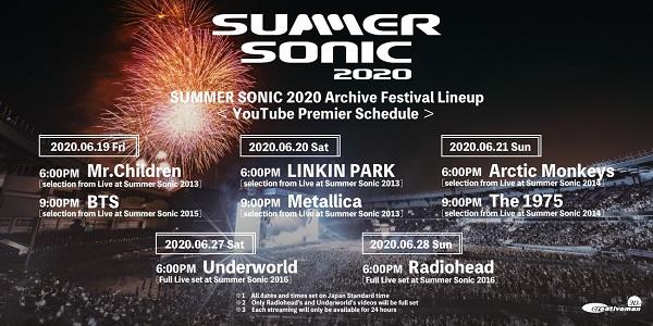 SUMMER SONIC 2020