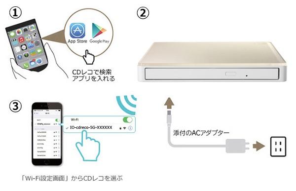 I-O DATA 音楽CD取り込みドライブ 「CDレコ」 Wi-Fiモデル