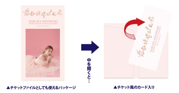Miyawaki Sakura HKT48 Graduation Concert ~ bouquet ~