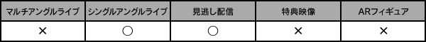 シングルアングルライブ・見逃し配信